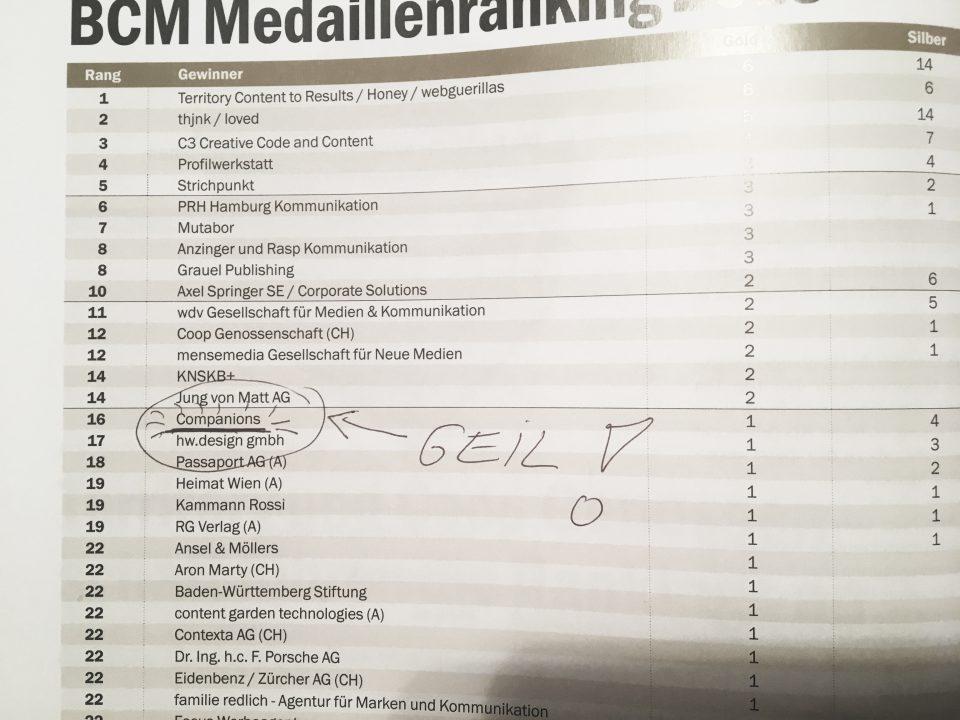 COMPANIONS BCM Gewinner geil