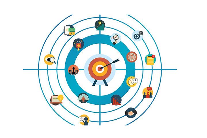 Welche Zielgruppen Bedient B2B Und B2C