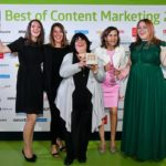 Cest Of Content MArketing